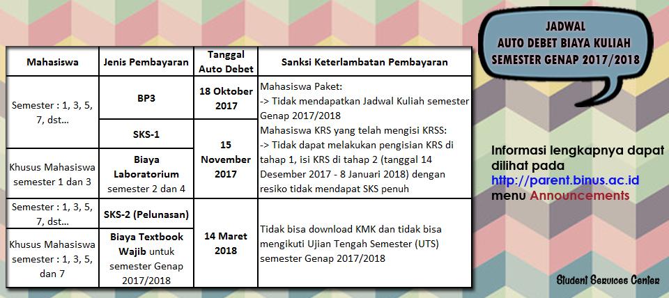 PENGUMUMAN AD BP3 SKS-1 LAB STUDY ABROAD 15 NOV 2017